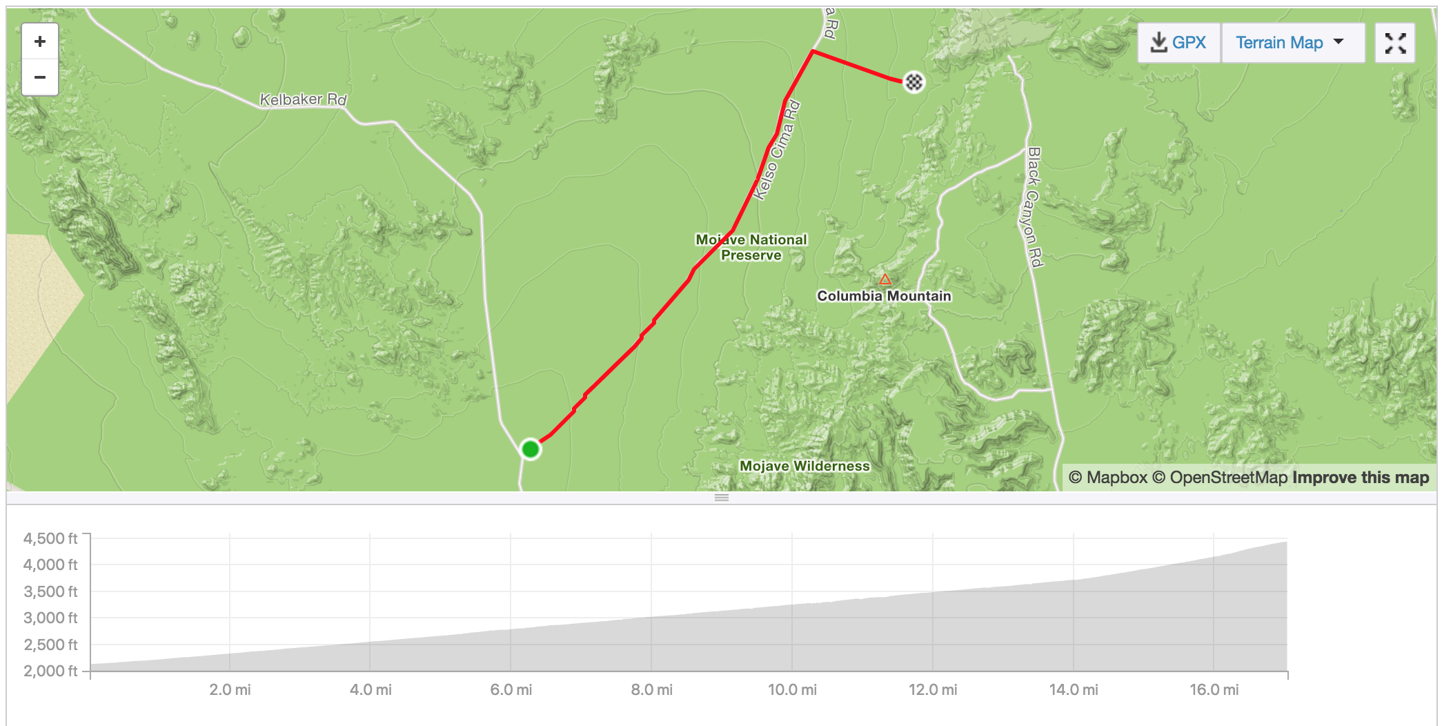 mojave death race, bike leg, uphill biking, elevation profile mojave death race bike leg